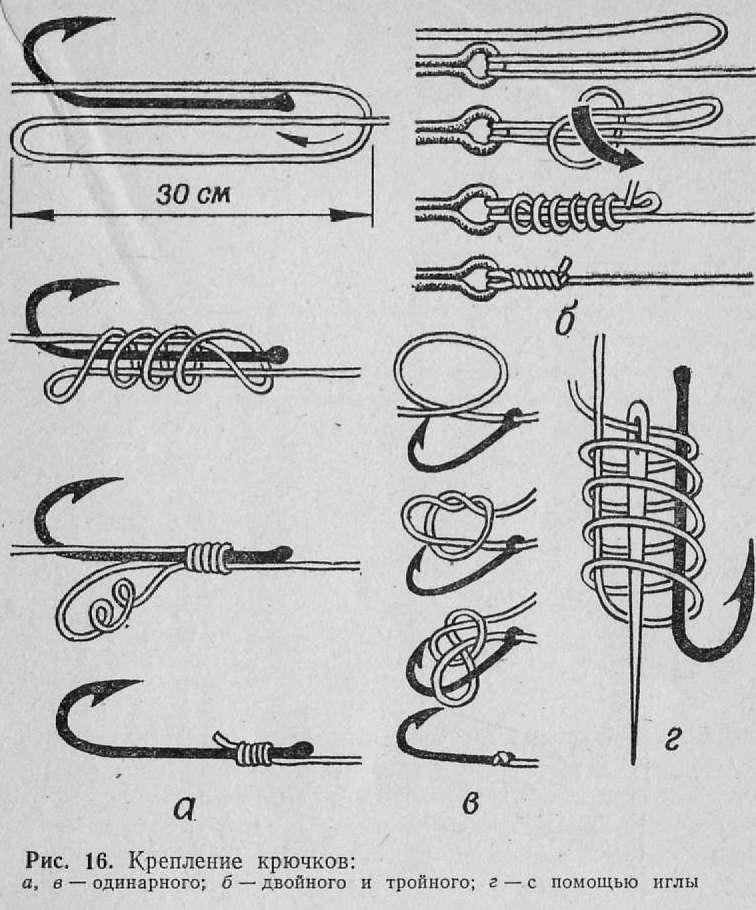 чертеж рыболовного крючка